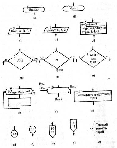 1.1ж, блок 6) и составными